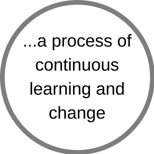 a process of continuous learning and change